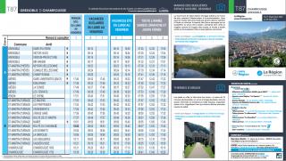 Timetable regular bus line T87 Chamrousse-Grenoble 2021-22