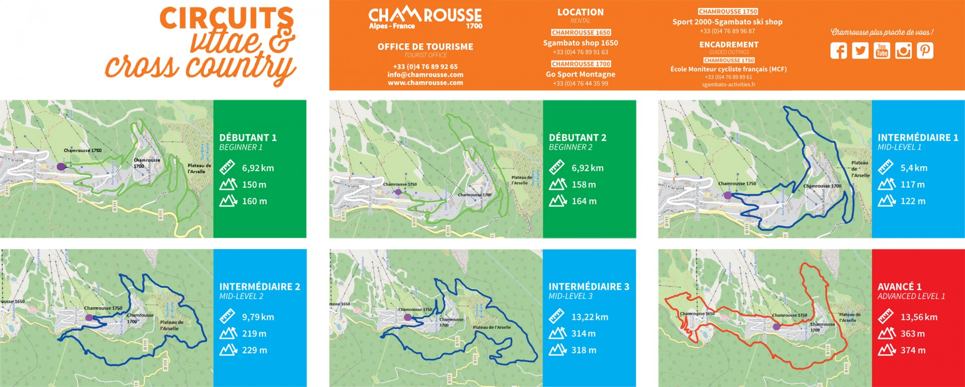 Chamrousse cross-country and electric bikes tracks