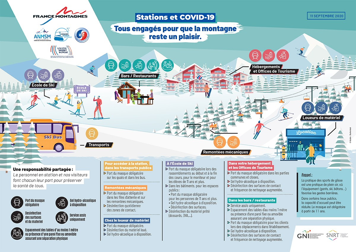 chamrousse mesures covid-19 station ski isère alpes france