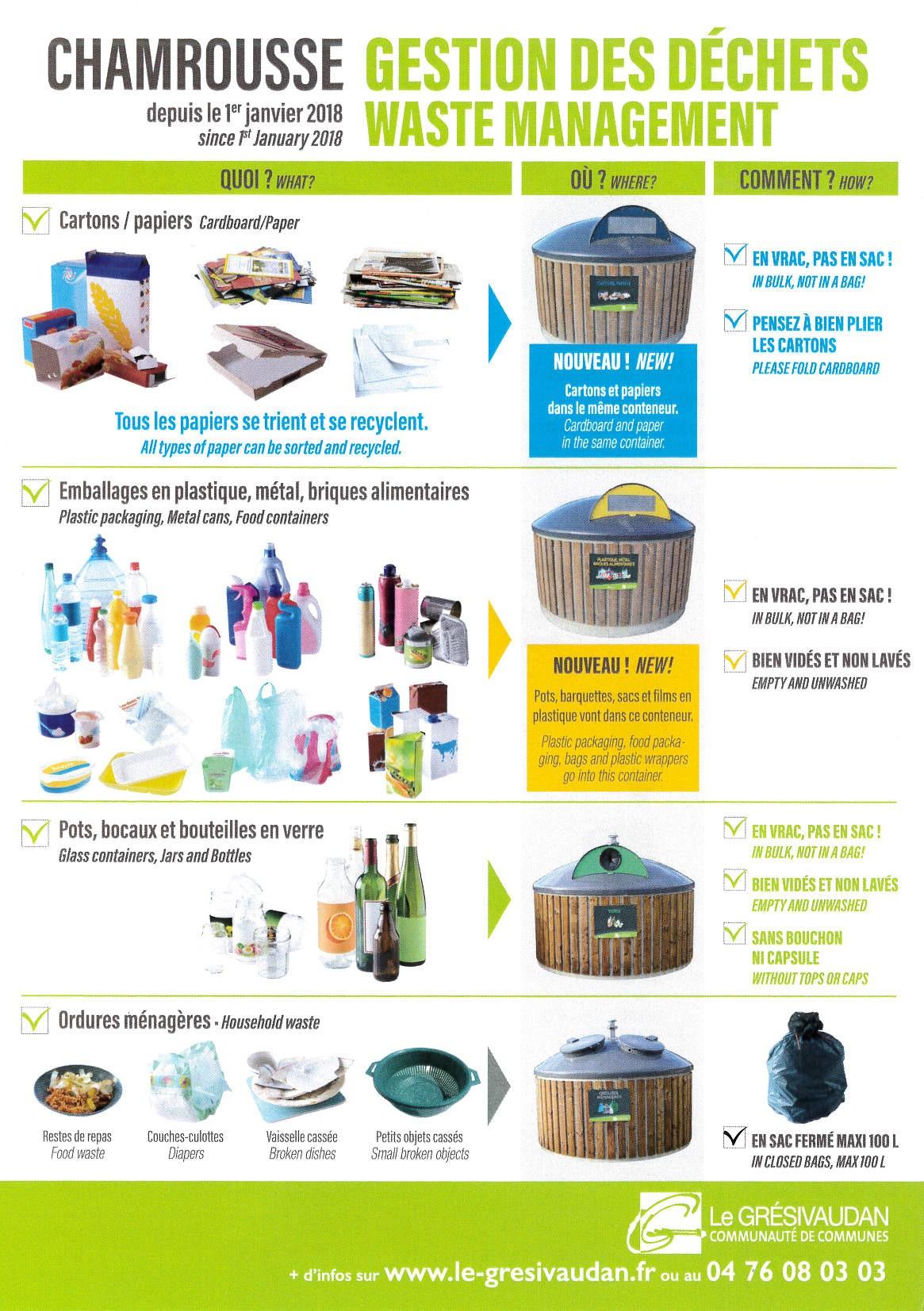 Gestion des déchets Chamrousse