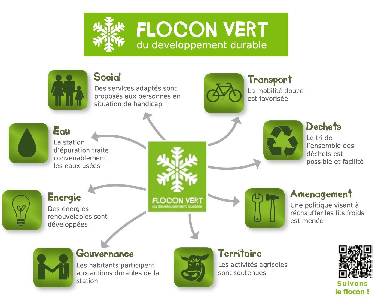 Label flocon vert Chamrousse