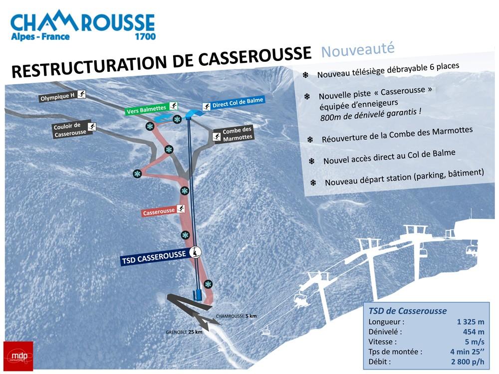 Projet Casserousse