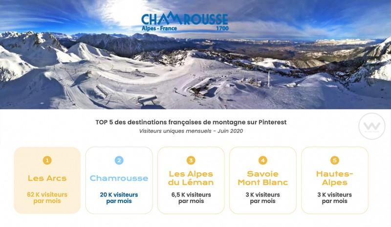 Chamrousse top 2 destinations montagne sur Pinterest station ski isère alpes france
